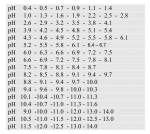 8.tabella boxes